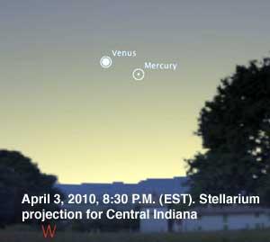 Stellarium projection