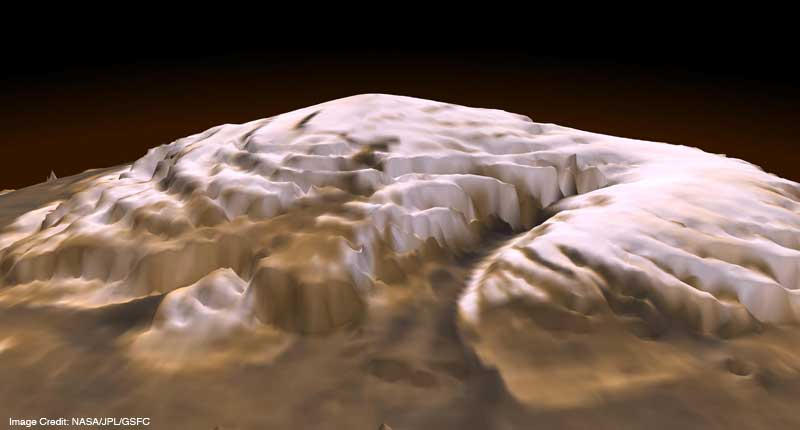 Mars North Pole