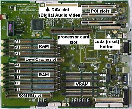 Motherboard Labeled Parts Of Old: Illustrated 7500 Teardown